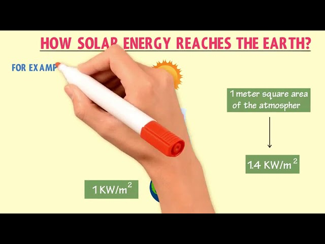 What is Solar Energy  Solar Energy   Advantages Solar Energy   Solar Energy.