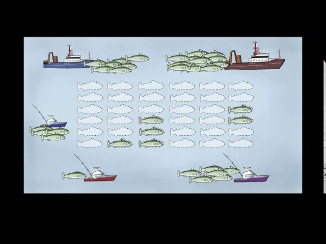 Ekonomi dan Kebijakan Perikanan: Pengantar Manajemen Perikanan