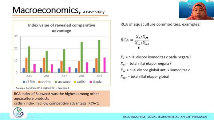 Economics of Aquaculture by Maharani Yulisty